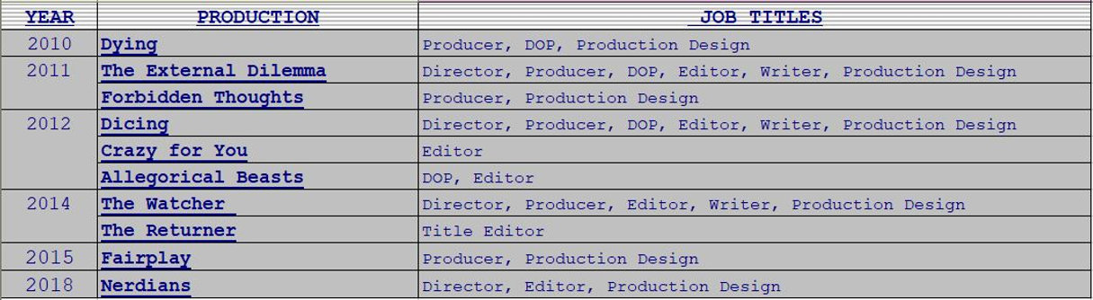 Rhys Filmography