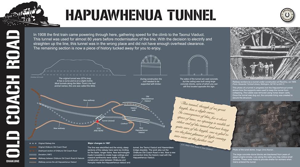 Visit Ohakune - Hapuawhenua tunnel-01.pn