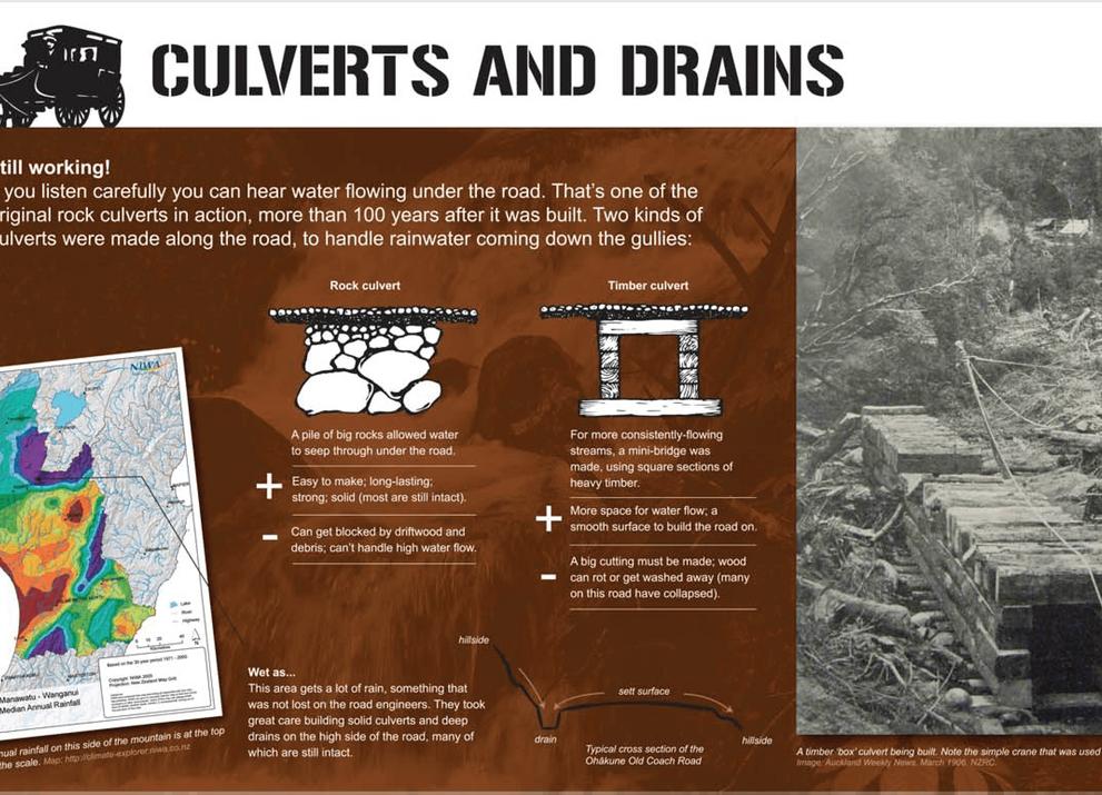 Visit Ohakune - culverts and drains-01.p