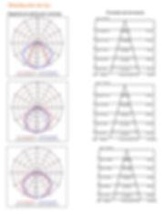 k2 distribucion de luz.jpg