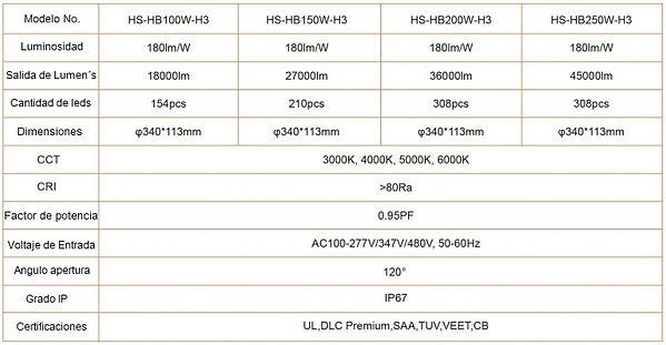 H3 SPECS.jpg