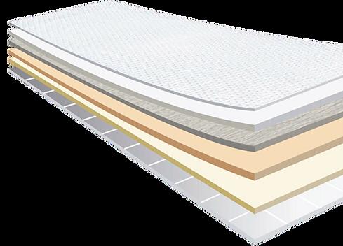 PVC a capas revestimiento