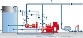 Instalacion de sistemas de agua contrain