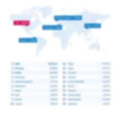 GIR_2019_EN_Countries-1024x980-3.png