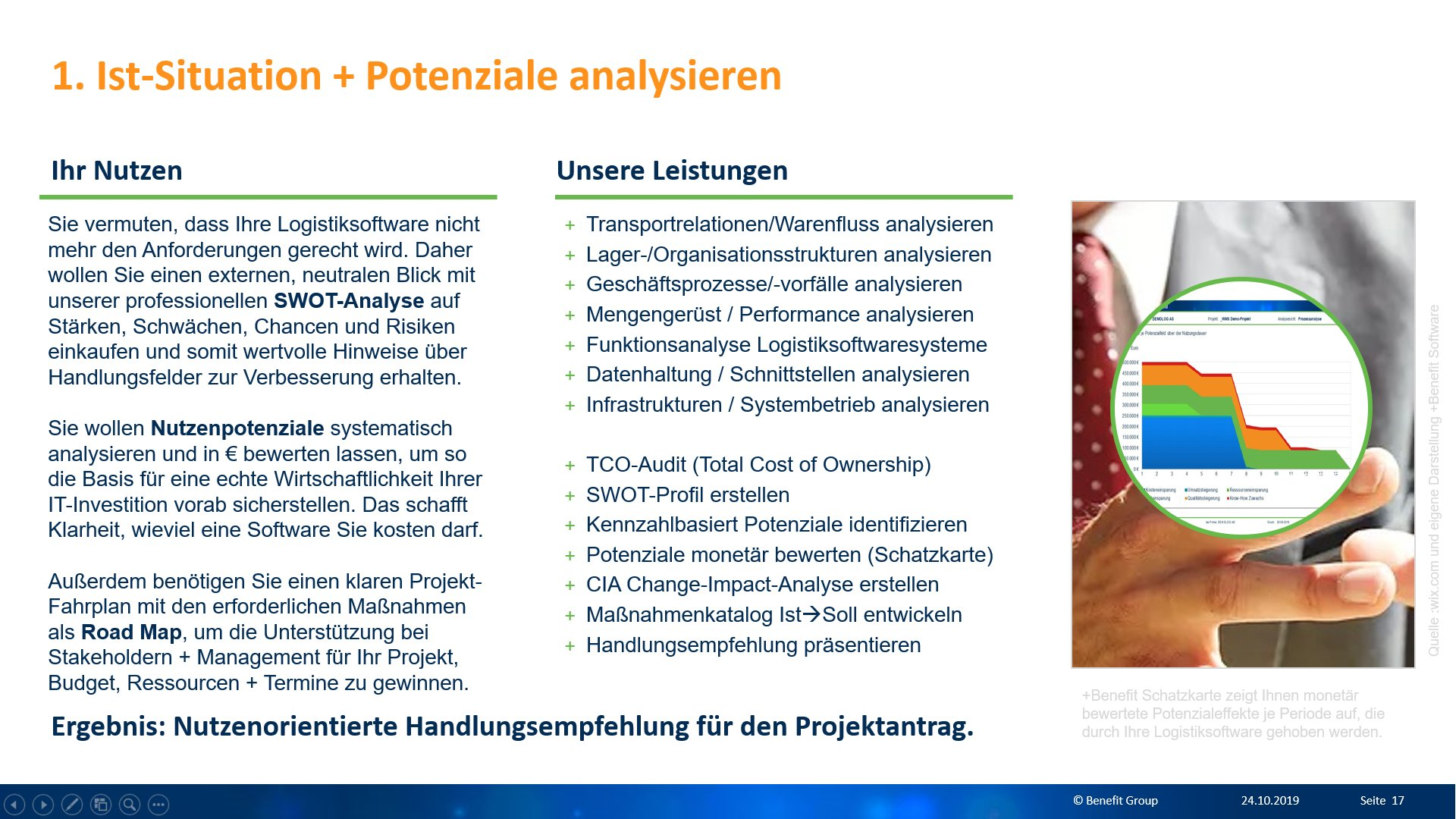 1 Situation + Potenziale analysieren