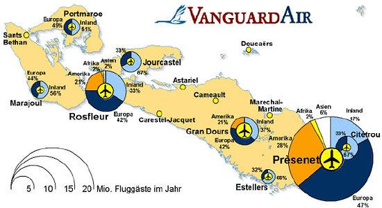 Flugverkehr Vanguardien
