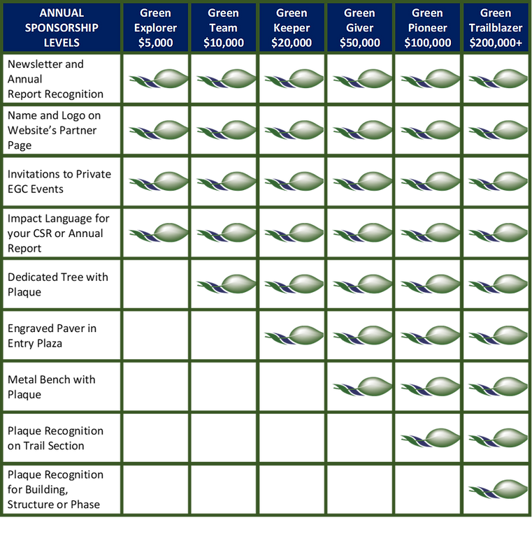 EGC_20211009_Corporate_Giving_Grid.png