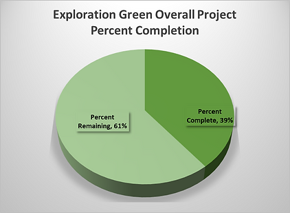 EGC_20210620_Overall_Construction_Progress.png