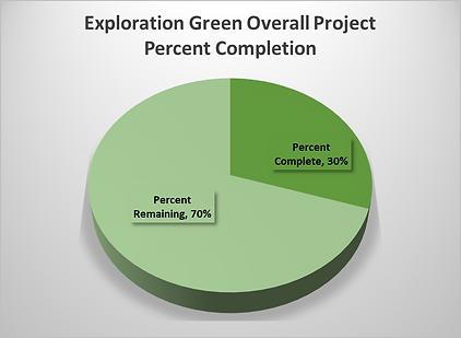EGC_20200927_Overall_Construction_Progre