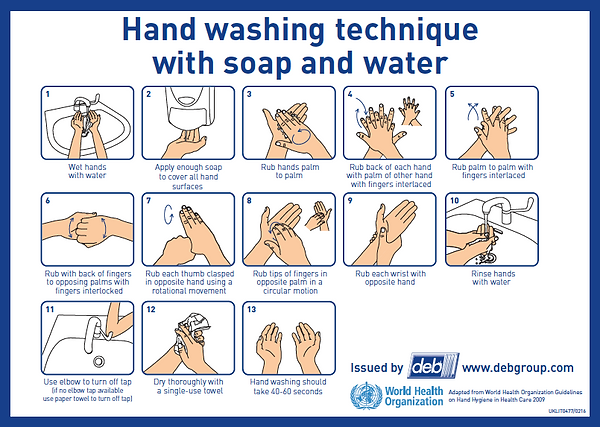 Hand Washing Technique.png