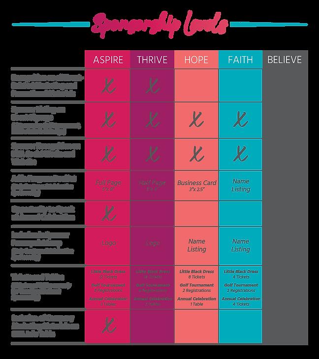 Sponsorship Levels BHA.png
