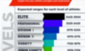 Score Analysis chart (3).JPG