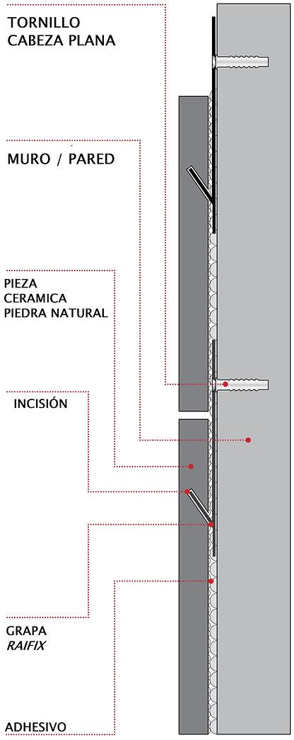 ESQUEMA RAIFIX ES.jpg