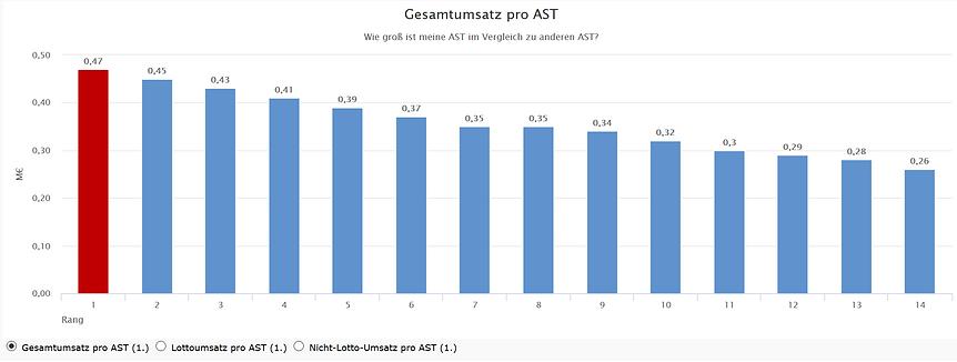 Umsatz-Grafik.png
