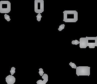 dispositivos