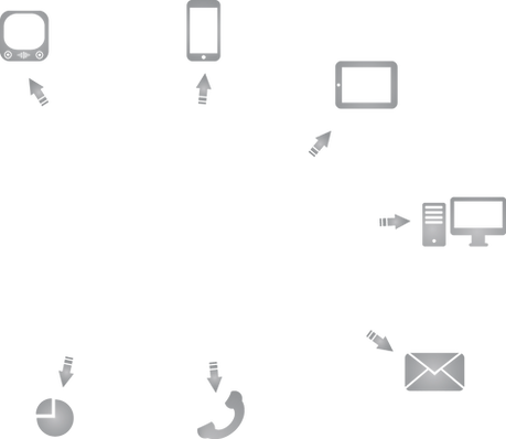 Devices that connect to the cloud