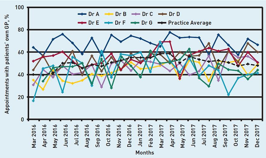 SLICC graph.png
