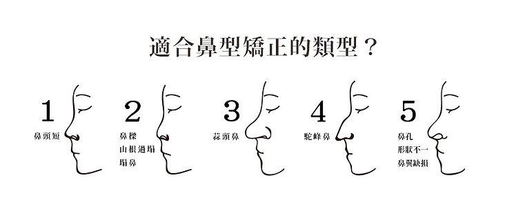 鼻型矯正.jpg