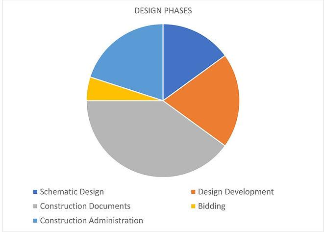 Design-Phases-Diagram.jpg