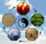 feng-shui-fuenf-elemente.jpg