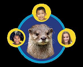 Otter Pod.png