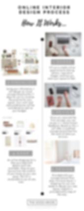 Online Interior Design Process.png