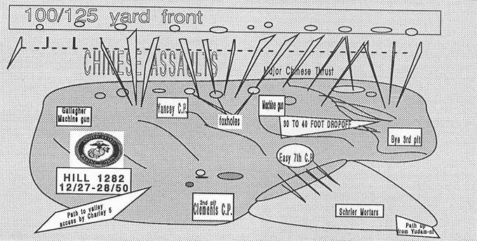 Marine fighting positions kroean hill 1282, Chosen Few