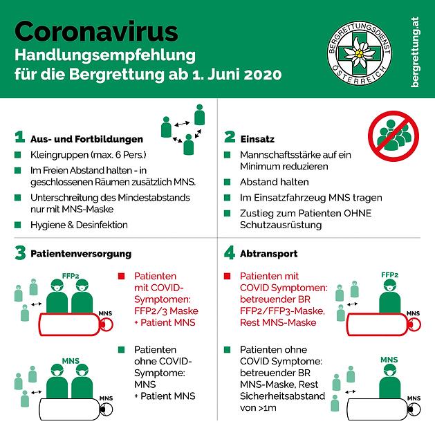 20200528_oeBRD_BV_Grafik_Handlungsempfeh