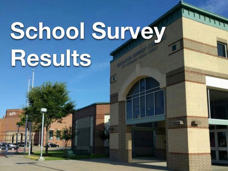 Katy ISD Shares Results of Schools-Reopening Parents Survey