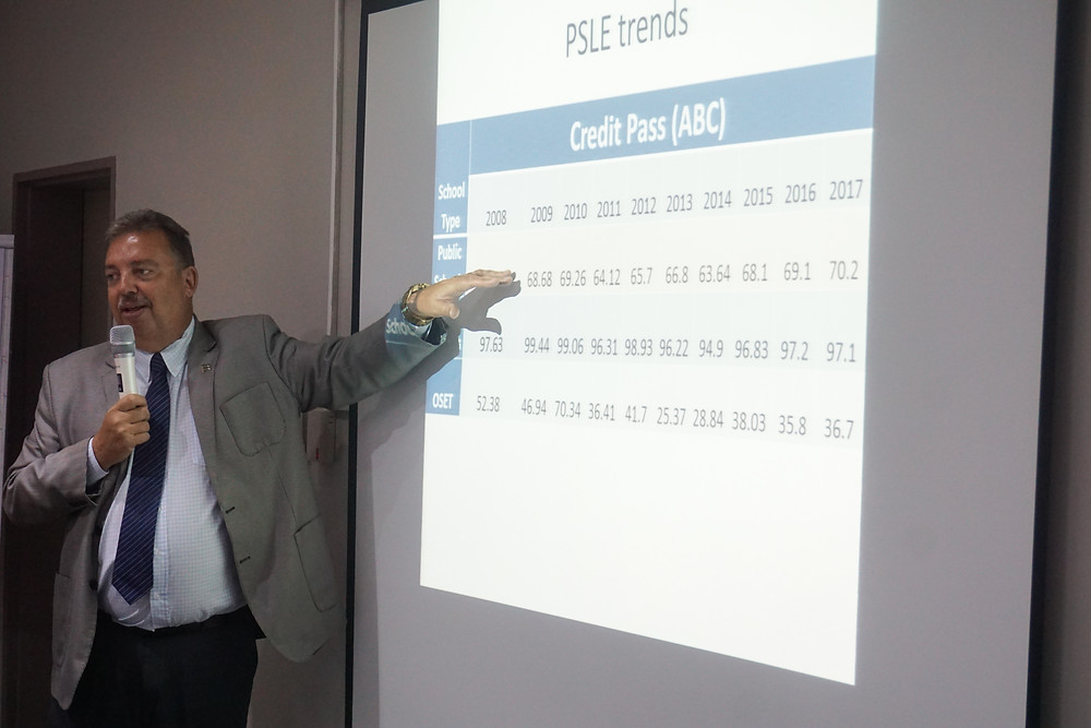 Mr. Simon Coles, Acting Permanent Secretary of the Ministry of Basic Education, points to PSLE trends in public and private schools