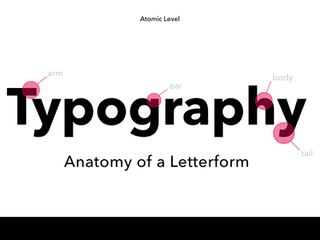 Choosing the Right Typography to Clearly Articulate Your Brand Messaging