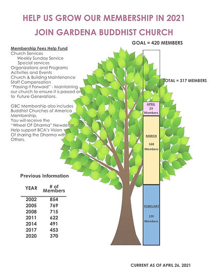 GBC%20MEMBERSHIP%20TREE%204-26-21_edited