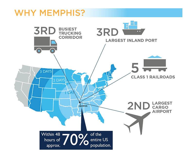 Why Memphis.jpg