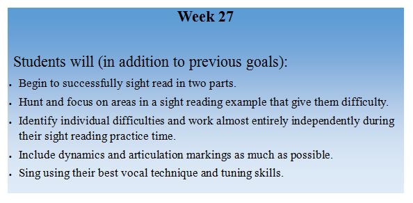 week 27 goals.PNG