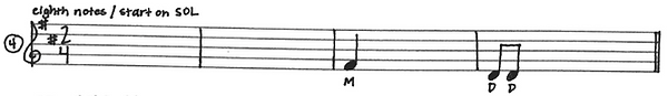 eighth notes start on sol.PNG