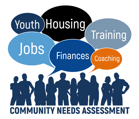 Community Needs Assessment Will Need Your Participation