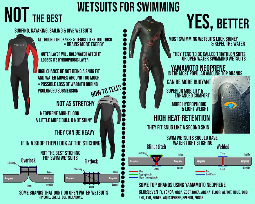 WETSUITS COMPARRISON CHART.jpg