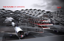 The Future of Airports