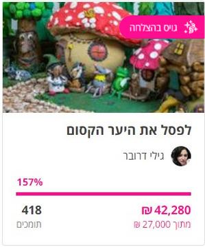 Crowdfunding 4