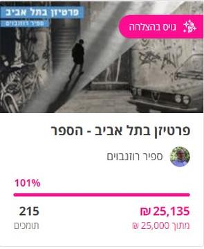 Crowdfunding 12
