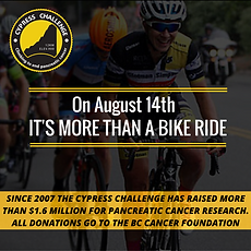Cypress Challenge promotional posts for