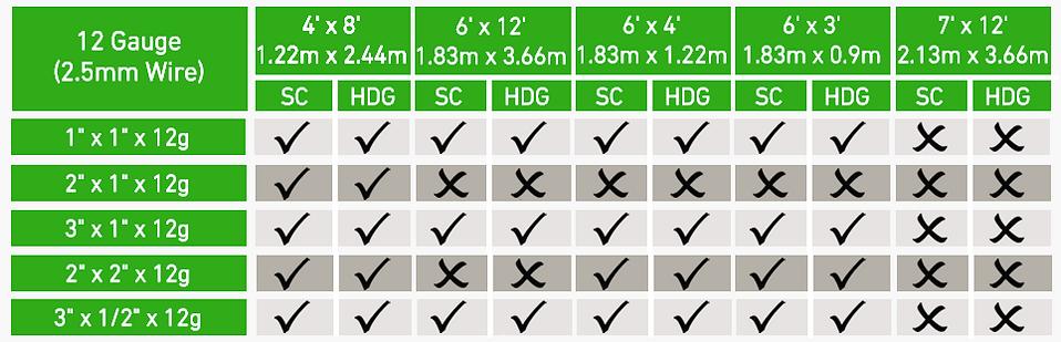 Mesh supplies welded mesh panels 12 gauge panels table keyboard keysfo Gallery
