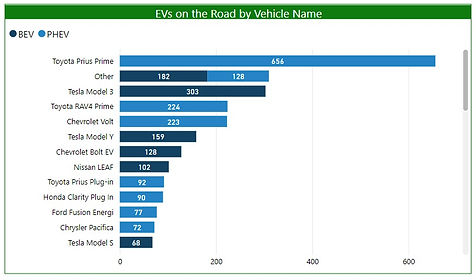 EVs registered CNY 10.1.21 by type.jpg