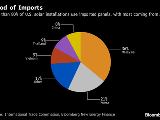 Trump's Tariffs on Solar Mark Biggest Blow to Renewables Yet