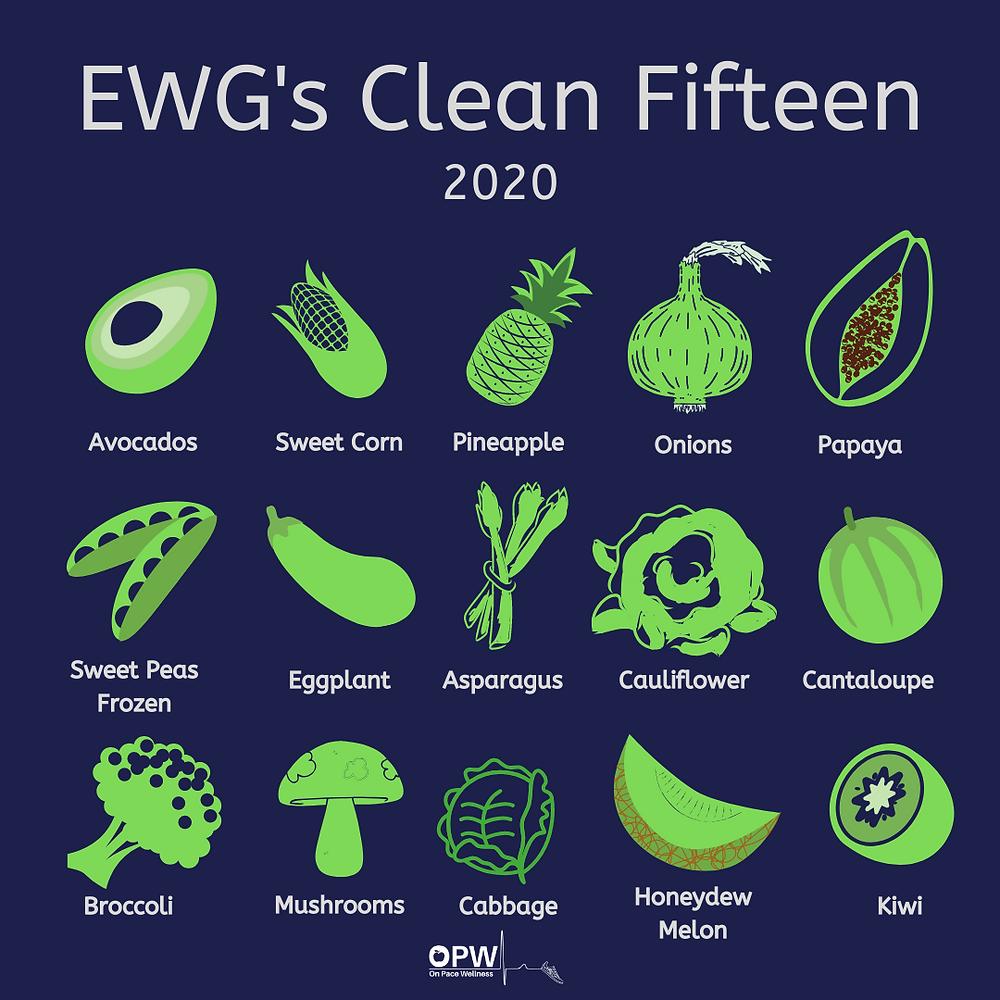 2020 clean fifteen foods