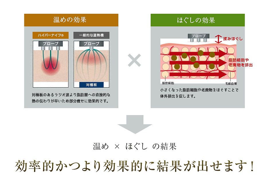 ハイパーナイフ脂肪分解メカニズ.jpg