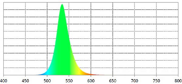 GLPF_Spectra.png