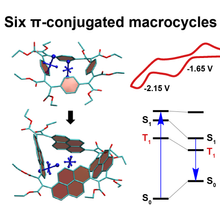 Organic Chemistry Frontiers: Functional group introduction and aromatic unit variation