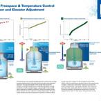 Scientific/Technical Infographics