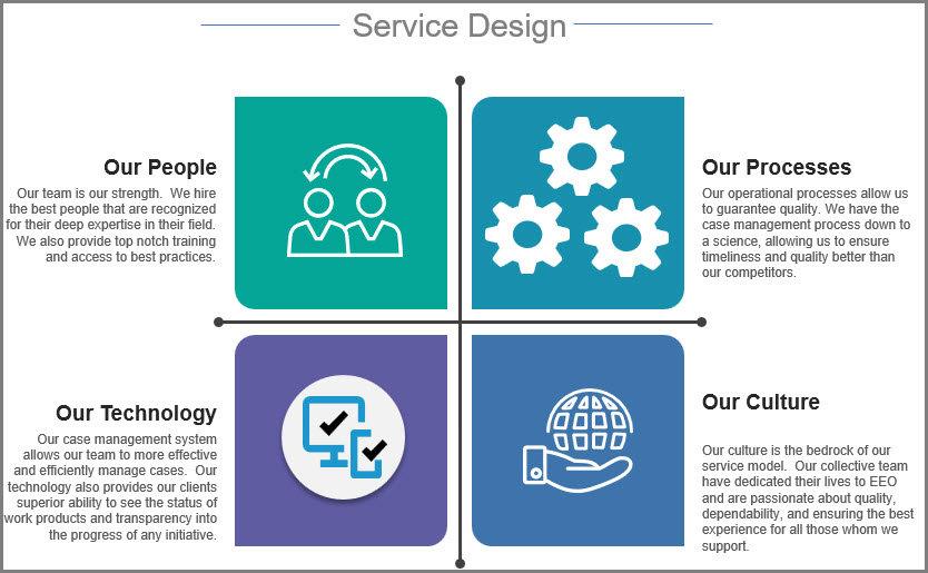 Service delivery model.jpg